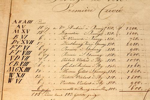 Veuve Clicquot archives